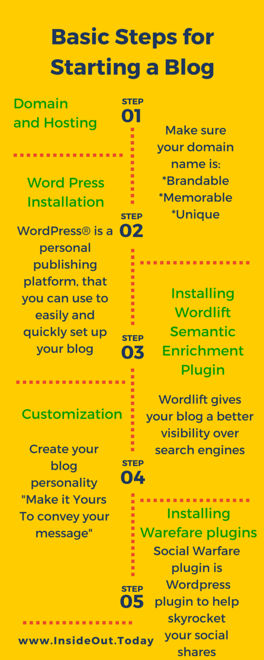 blog infograph amended 2