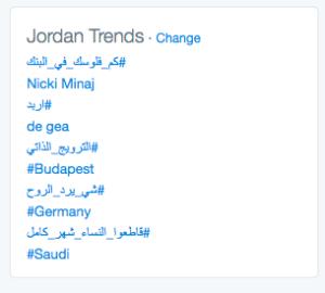 Trending hashtag