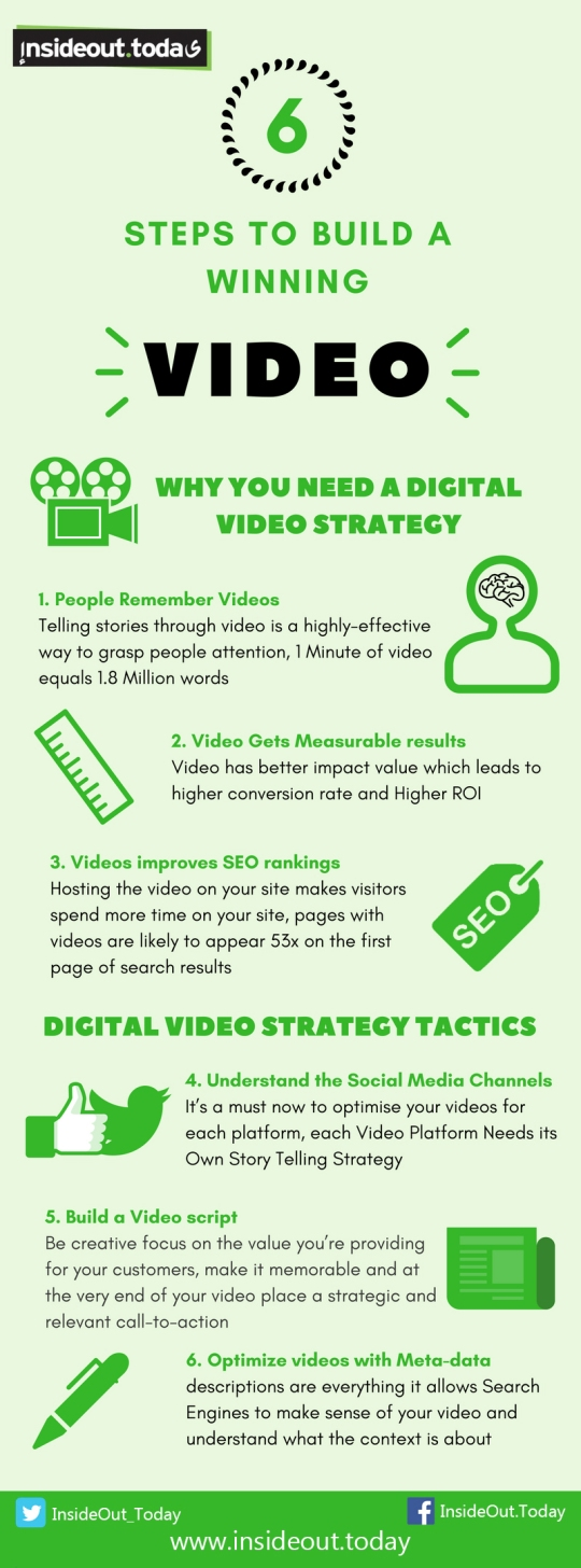 "Why you need a Digital Video strategy ""infographic"""